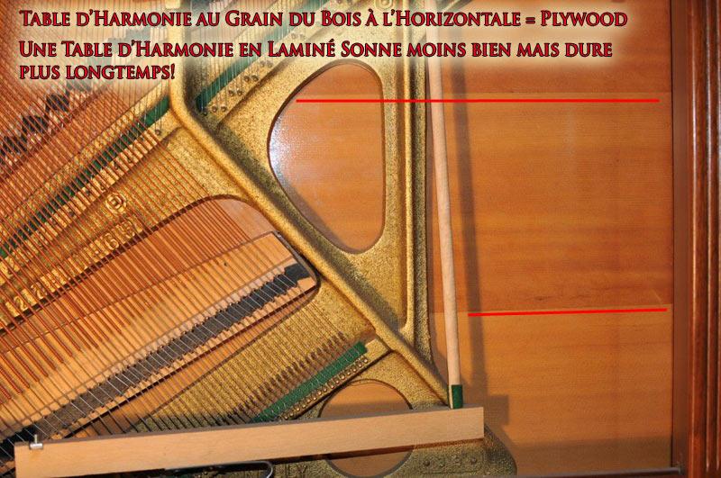 La table d'harmonie en plywood du Piano Lesage