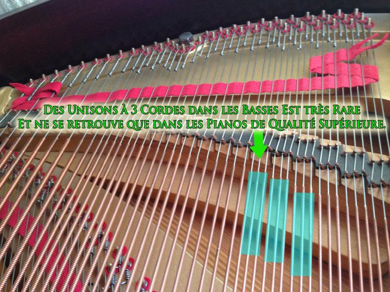 Les unisons de 3 cordes dans les basses