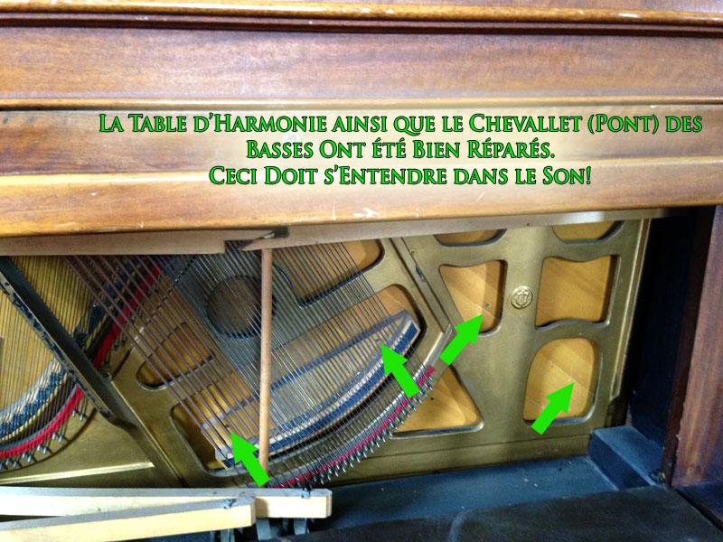 Table d'harmonie du piano Dominion