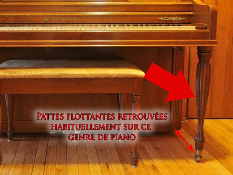 Meuble Piano