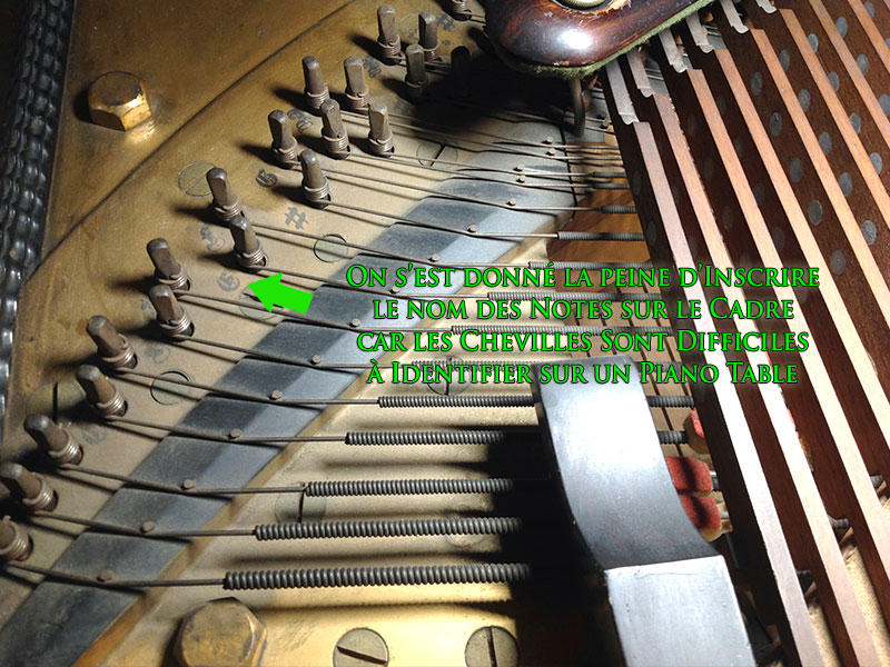 Notes inscrites sur le cadre du Piano Table Steinway