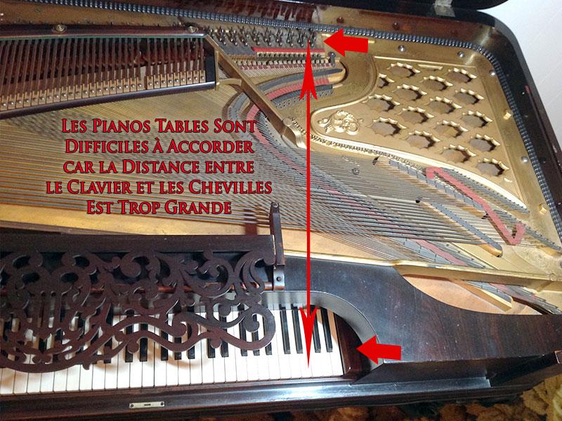 Les pianos table sont difficile à accorder