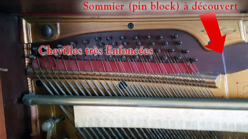 Chevilles du Piano Mendelssohn