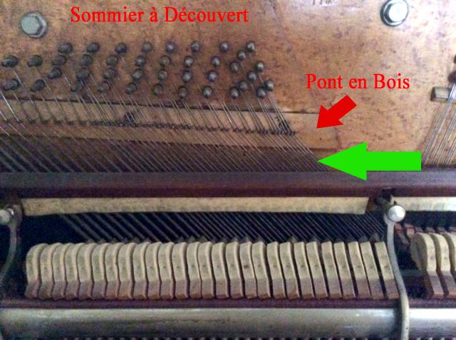 Sommier du piano Demerson