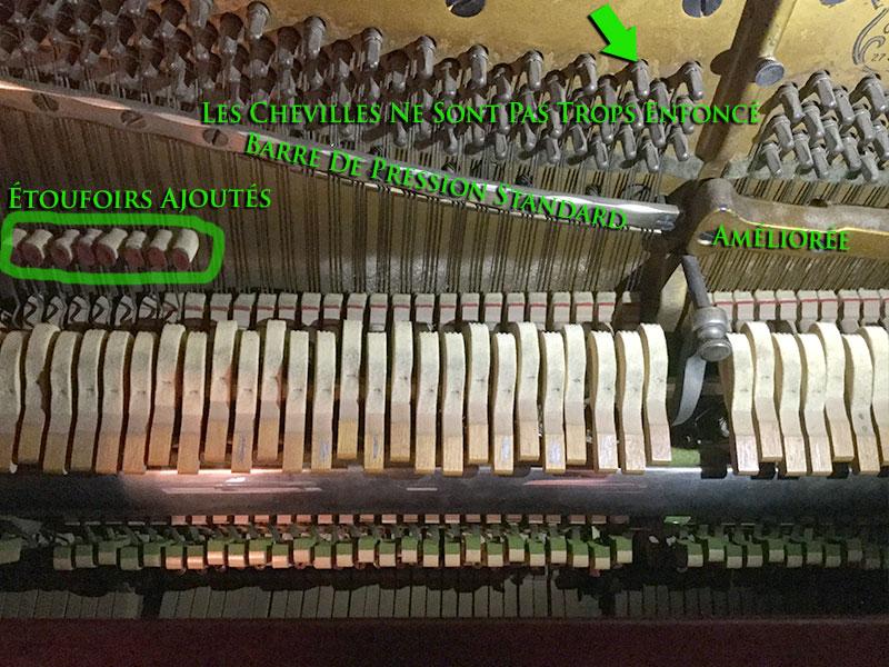 Mécanique du Piano L.E.N. Pratte