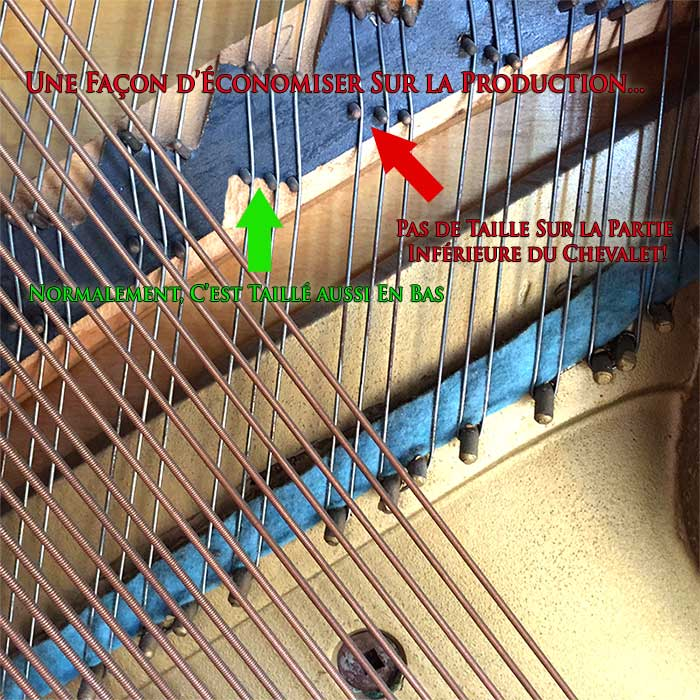 Chevalets de piano mal taillés