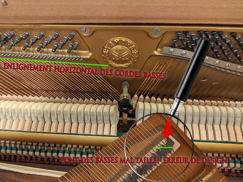 Mauvais design du piano droit Yamaha
