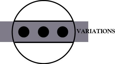 Région des fréquences variables de l'accordéon